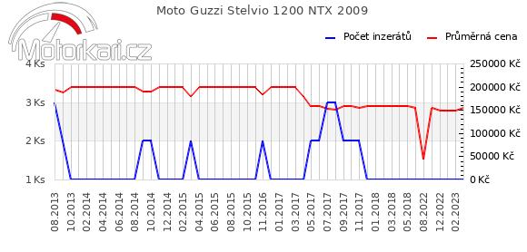 Moto Guzzi Stelvio 1200 NTX 2009