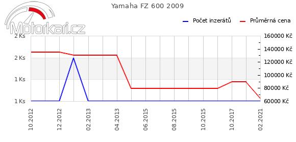 Yamaha FZ 600 2009
