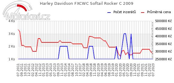 Harley Davidson FXCWC Softail Rocker C 2009