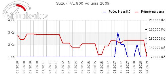 Suzuki VL 800 Volusia 2009