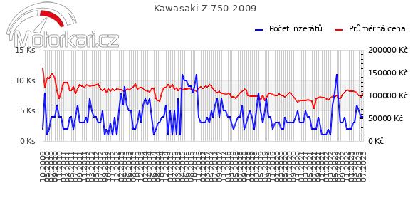 Kawasaki Z 750 2009