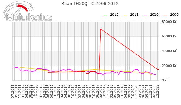 Rhon LH50QT-C 2006-2012