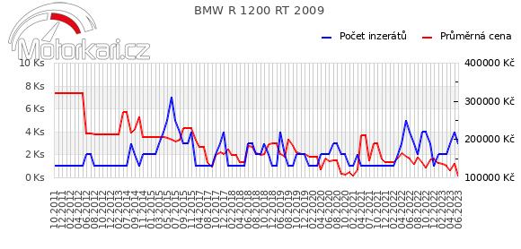 BMW R 1200 RT 2009