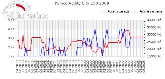 Kymco Agility City 150 2009