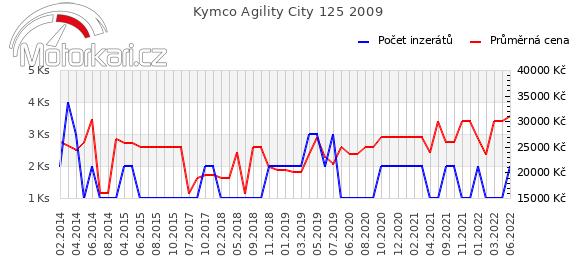 Kymco Agility City 125 2009
