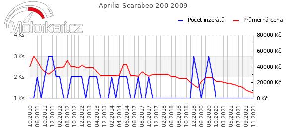 Aprilia Scarabeo 200 2009