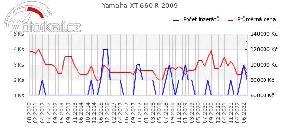 Yamaha XT 660 R 2009