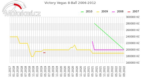 Victory Vegas 8-Ball 2006-2012