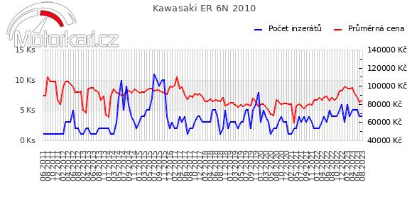 Kawasaki ER 6N 2010