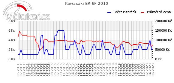 Kawasaki ER 6F 2010