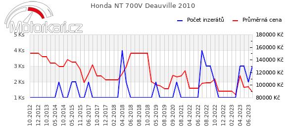 Honda NT 700V Deauville 2010