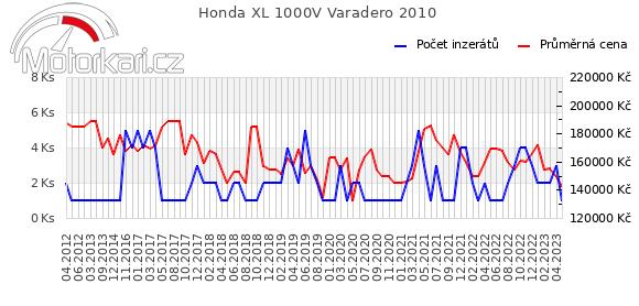 Honda XL 1000V Varadero 2010