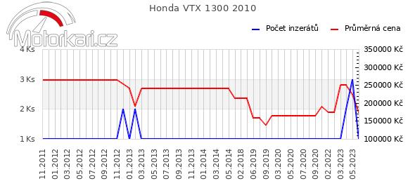 Honda VTX 1300 2010
