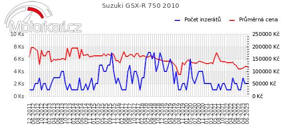 Suzuki GSX-R 750 2010