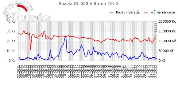 Suzuki DL 650 V-Strom 2010