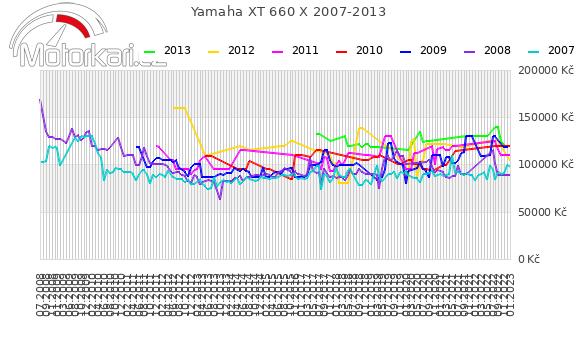 Yamaha XT 660 X 2007-2013