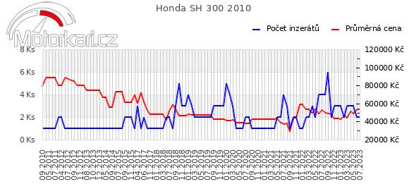 Honda SH 300 2010