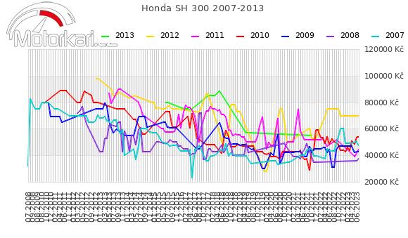 Honda SH 300 2007-2013