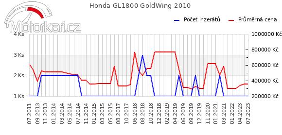 Honda GL1800 GoldWing 2010