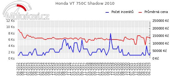 Honda VT 750C Shadow 2010