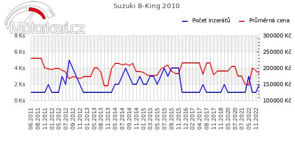 Suzuki B-King 2010