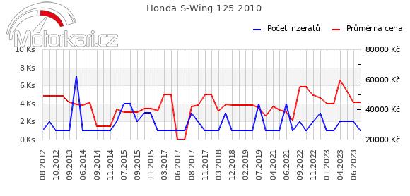 Honda S-Wing 125 2010