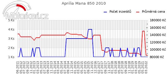 Aprilia Mana 850 2010