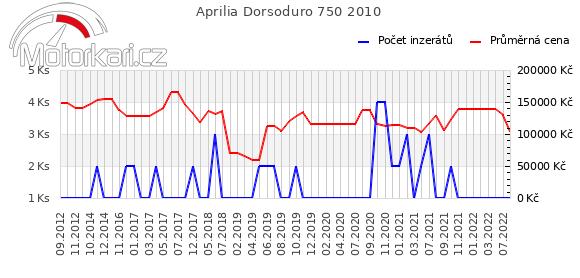 Aprilia Dorsoduro 750 2010