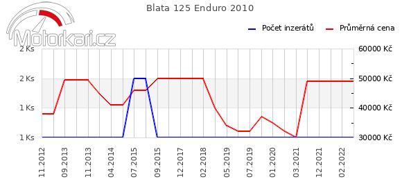 Blata 125 Enduro 2010