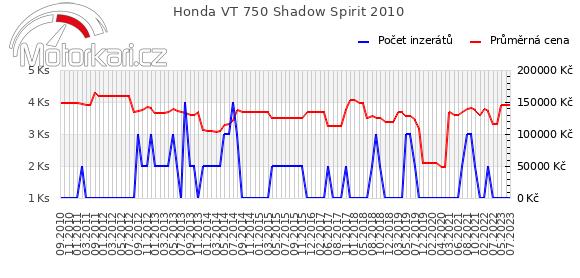 Honda VT 750 Shadow Spirit 2010