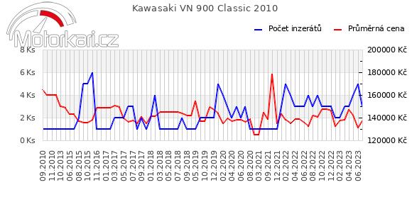 Kawasaki VN 900 Classic 2010