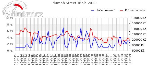 Triumph Street Triple 2010