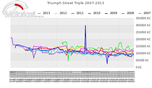 Triumph Street Triple 2007-2013
