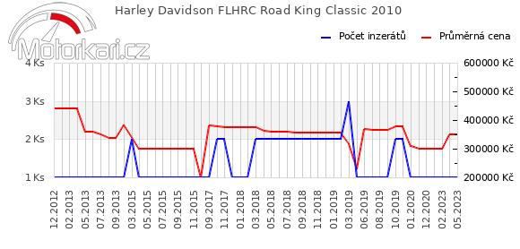 Harley Davidson FLHRC Road King Classic 2010