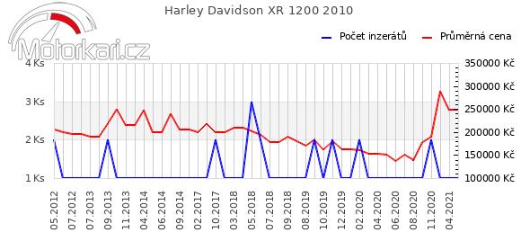 Harley Davidson XR 1200 2010