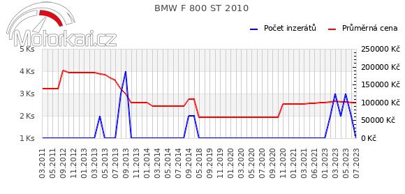 BMW F 800 ST 2010