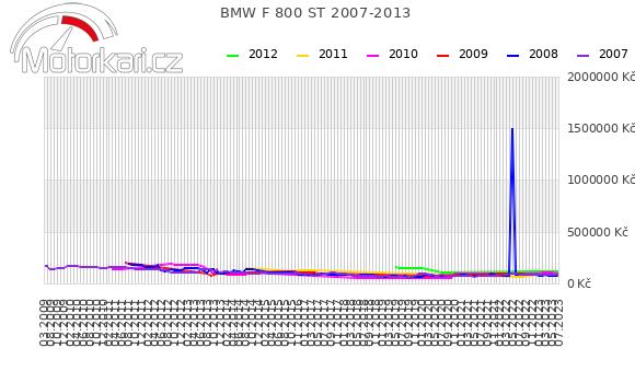 BMW F 800 ST 2007-2013