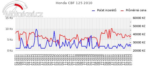 Honda CBF 125 2010