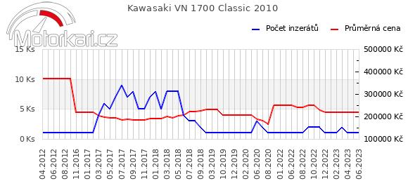 Kawasaki VN 1700 Classic 2010