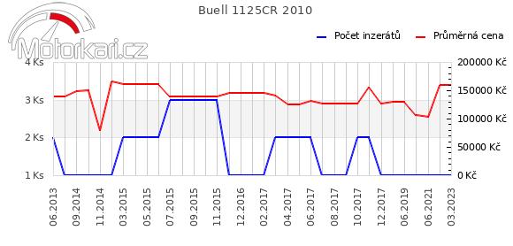 Buell 1125CR 2010