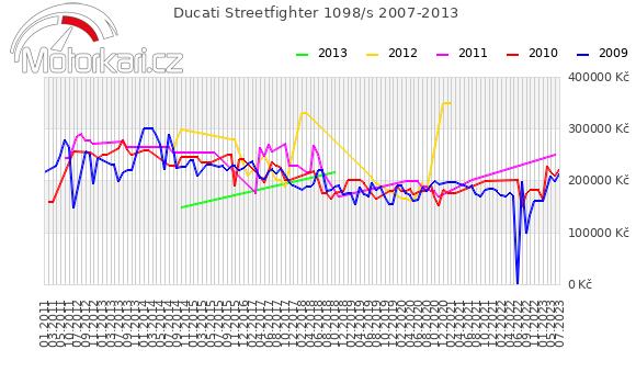 Ducati Streetfighter 1098/s 2007-2013