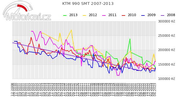 KTM 990 SM-T 2007-2013