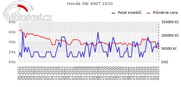 Honda SW 400T 2010