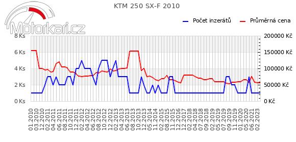 KTM 250 SX-F 2010