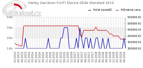 Harley Davidson FLHTI Electra Glide Standard 2010
