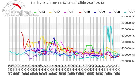 Harley Davidson FLHX Street Glide 2007-2013