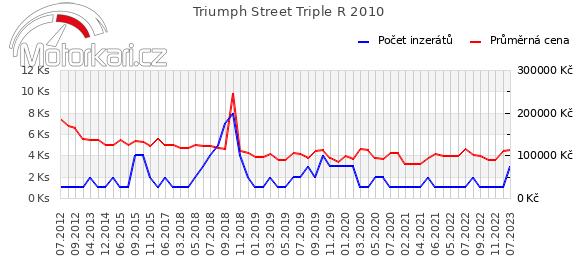 Triumph Street Triple R 2010