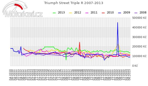 Triumph Street Triple R 2007-2013