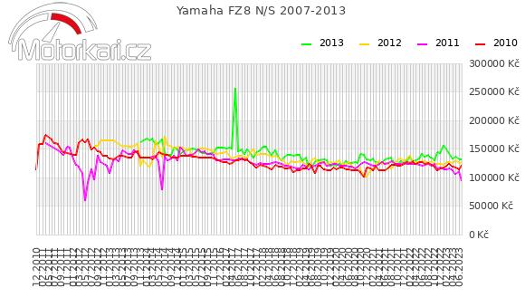 Yamaha FZ8 N/S 2007-2013