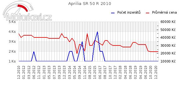 Aprilia SR 50 R 2010